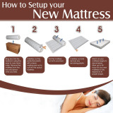 Protect mattress