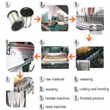 Stainless steel mesh Bar production flow chart