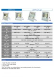 LED Flood Light ECO Series Data sheet (1)