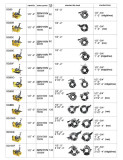 Pipe Threading Machine Selection Chart