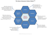 cumet′s enterprise culture