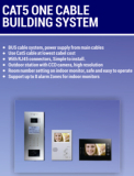 digital video door phone in cat5 one cable building system