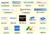 Foxconn trusted supplier of LED Driver
