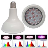 led grow light for cabinet plants