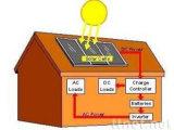 Family Solar Power Station