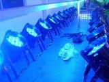 Aging test of LED Par Lights
