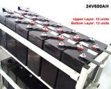 Batteries Racks