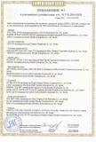 EAC Certificate of MRL Elevator