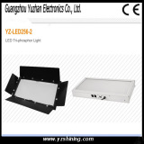 Hot sale DMX LED Panel Light for office/Meeting Room