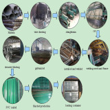 The processing of fence netting