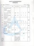 Aluminum alloy test report
