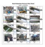 Heat Press Machines Spray Processes