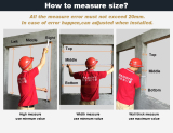 Measurement methods