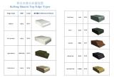 KF Quartz Top Edge Types