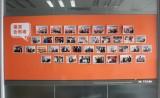 Group photos board