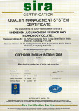 ISO9001:2008 Quality Management System