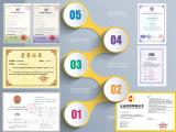 Export qualification