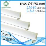 New designed ip65 led panel light