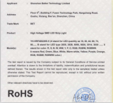 RoHS certificate for ac230v led strip