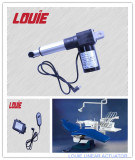 linear actuator used for dental bed