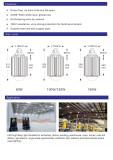 driverless led bay light data sheet 0002