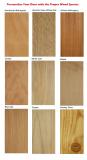 Personalize Your Door with the Proper Wood Species