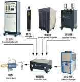 professional thermal spray equipment manufacturer