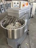 dough mixer test
