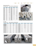 Steel Round Bars and Flat Bars