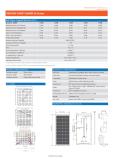 Poly Solar Panel (KSM140W-KSm160)