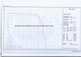 IEC test report of solar cells-2