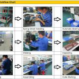 a process of manufacturing motors