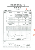 Heat and Sound Insulation Test Report