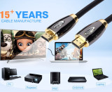 15 YEARS HDMI CABLE FACTORY