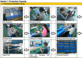 production flow of battery factory