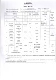 TEST REPORT(Film faced plywood)-3