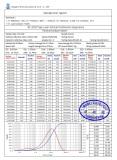 GCC 400Sample test report