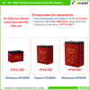 CSPOWER HTL series 12V High Temperature Deep Cycle GEL Battery upto 6V420Ah