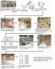 Door Skins Production Line