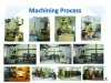 Maching Process