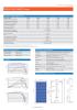 Poly Solar Panel KSP295W-KSP315W