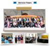 service team of henan yuding