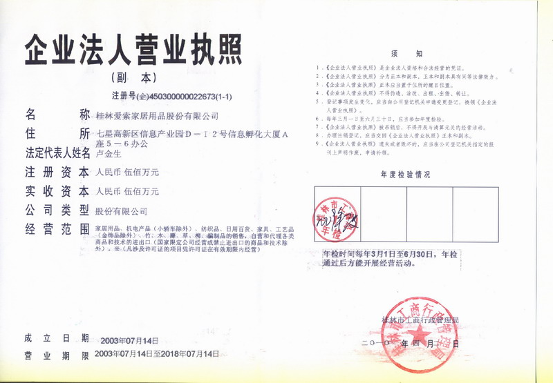 Valid Business License