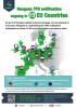 Hangsen TPD notification ongoing in 15 EU countries