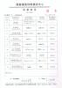 China GB/T 17748-2008 Test Reports 010