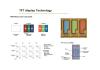 TFT display Technology (2 )