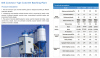 TRUSEEN Concrete Batching Plant category