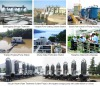 Sewage Treatment Industry