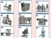 we have all kinds of cosmetics making machine , and all line machine