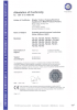 CE certification for solar house number lights by TUV